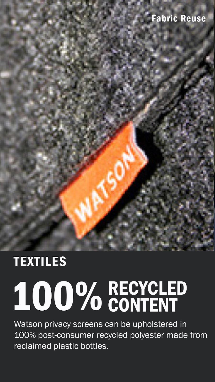 Fabric Reuse
