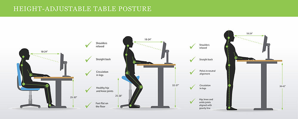 Ergonomic Adjustable Height Desks